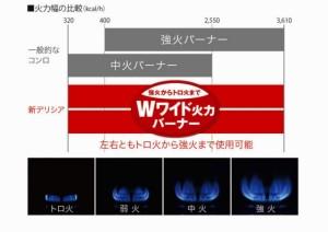 Wダブルワイド火力バーナーグラフ_S